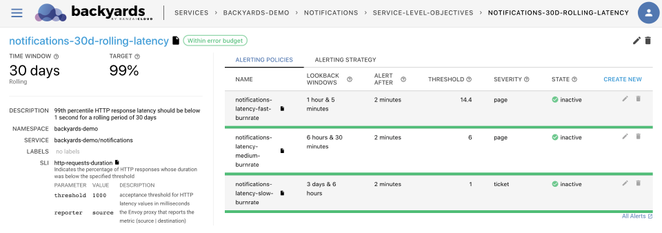 Backyards: tracking and enforcing, that 99% of requests to be answered within 1s