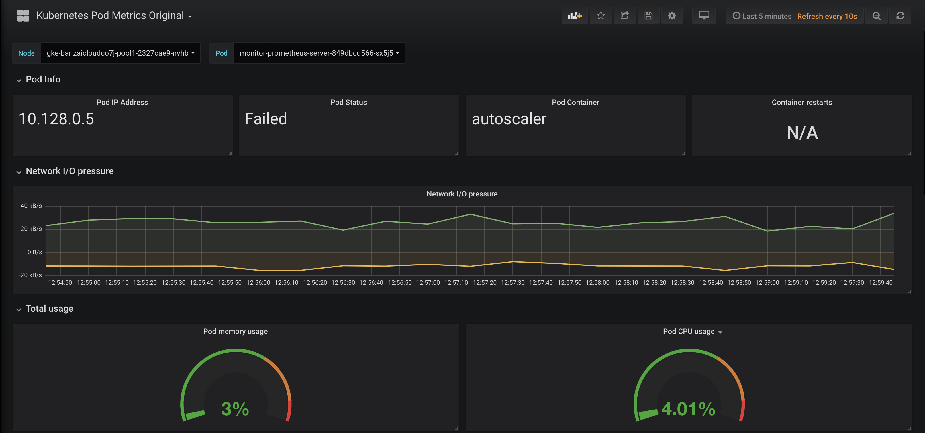 Grafana templating with Prometheus labels · Banzai Cloud